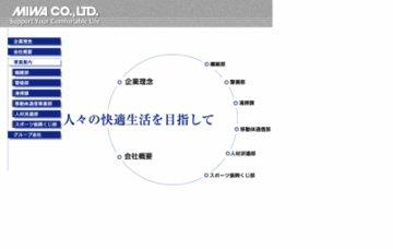 ミワ株式会社警備部